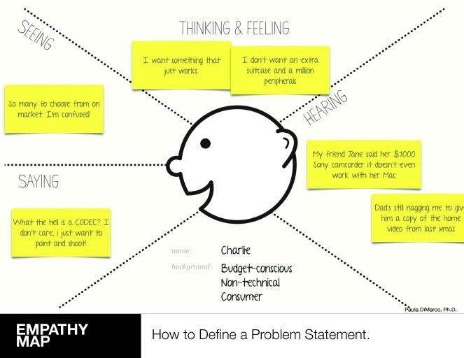 DefineThe Problem Presentation_Page_21