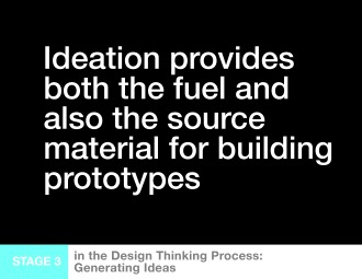 DesignThinking-Present-Stage3-Ideation_Page_03